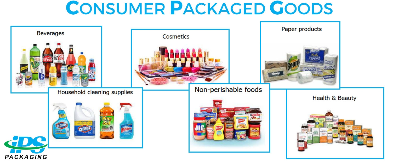 Consumer Packaged Goods - Ecommerce changes in packaging