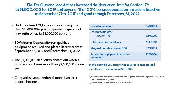 equipment tax deduction section 179 for 2019