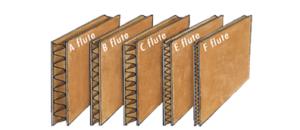 Corrugated Boxes: Flute Graphic